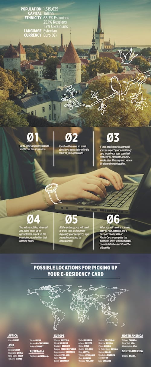 e-residency-estonia-locations-infographics
