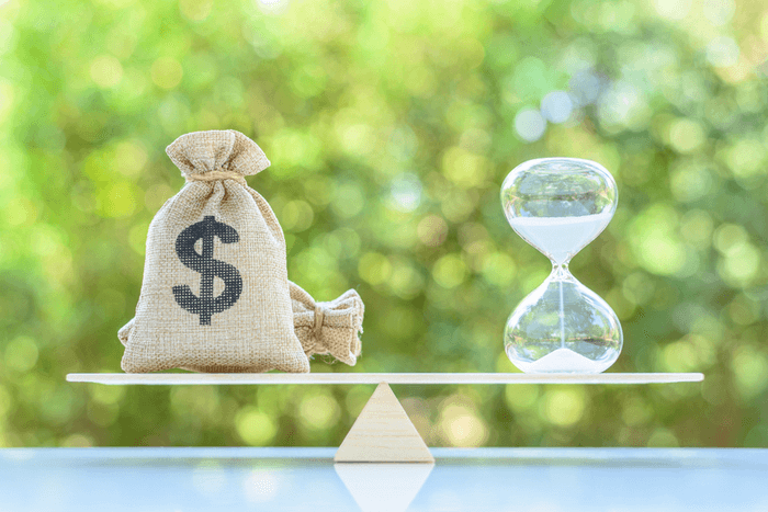 Time investment cost